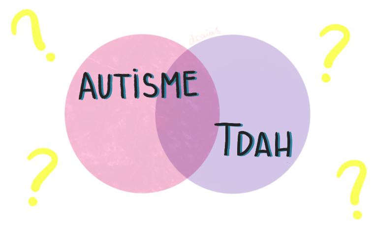 Autisme et/ou TDAH ?